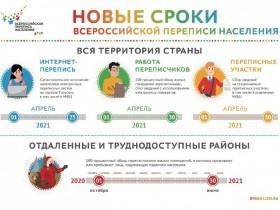 Вы точно не пропустите Всероссийскую перепись населения, если сохраните себе на страницу эту яркую инфографику.